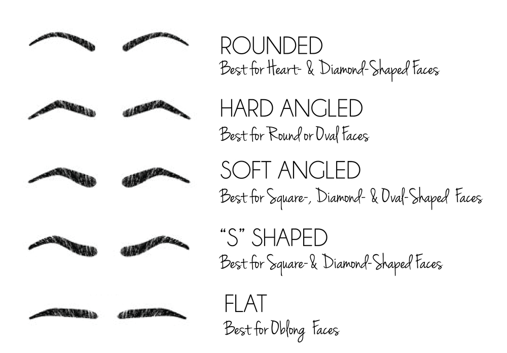 What Is The Right Shape Of The Eyebrows Beautywisetalks
